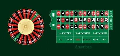 online casino websites casino european roulette