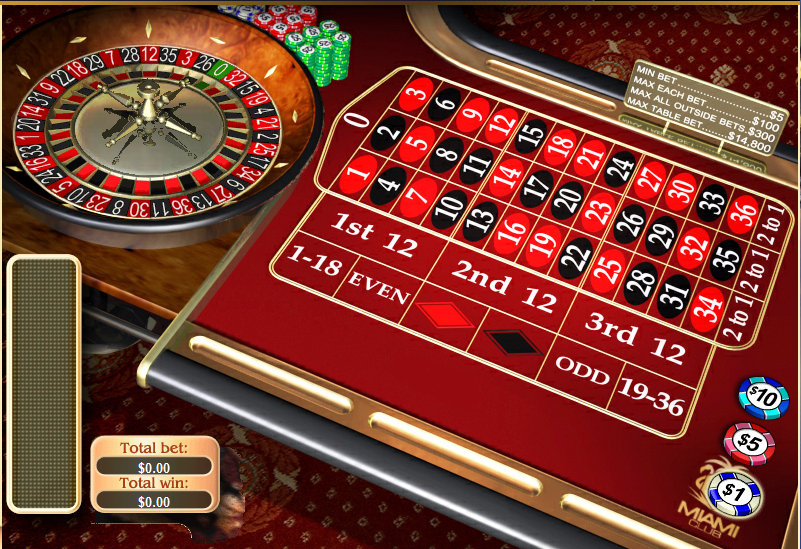 A generous bonus up to 700 for new players at UK Casino Club