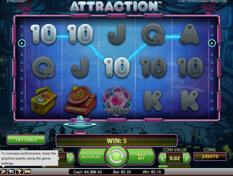 Attraction Slot Review, Ratings